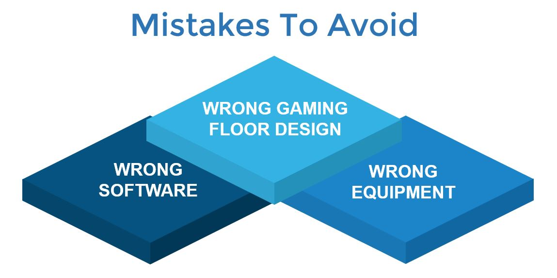 Mistakes When Starting A Casino